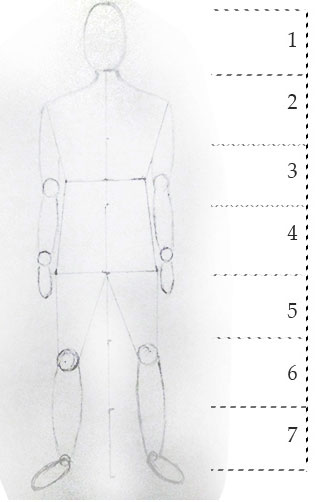 Схематическое изображение человека